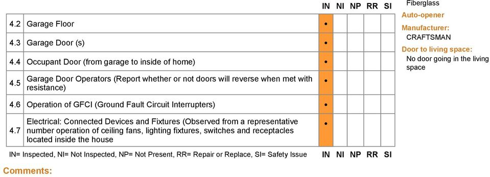 living space: No door going in the living space 4.6 Operation of GFCI (Ground Fault Circuit Interrupters) 4.