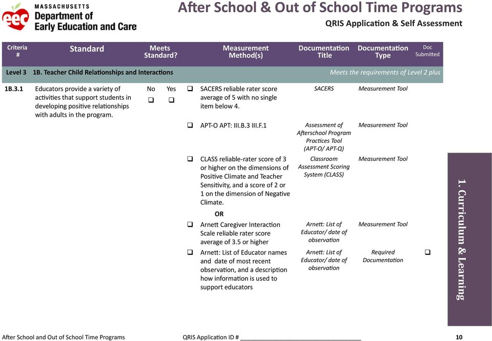 1 Assessment of Afterschool Program Practices Tool (APT-O/ APT-Q) Tool CLASS reliable-rater score of 3 or higher on the dimensions of Positive Climate and Teacher Sensitivity, and a score of 2 or 1