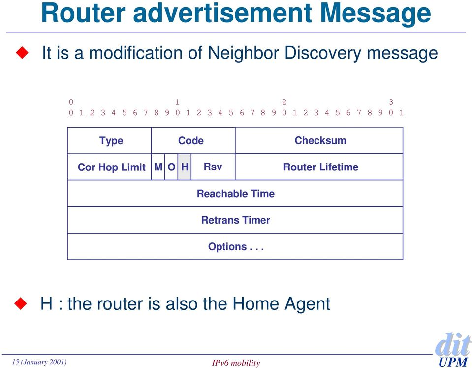 0 1 Type Code Checksum Cor Hop Limit M O H Rsv Router Lifetime Reachable