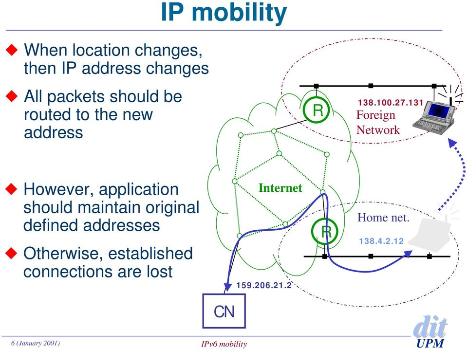 131 Foreign Network However, application should maintain original defined