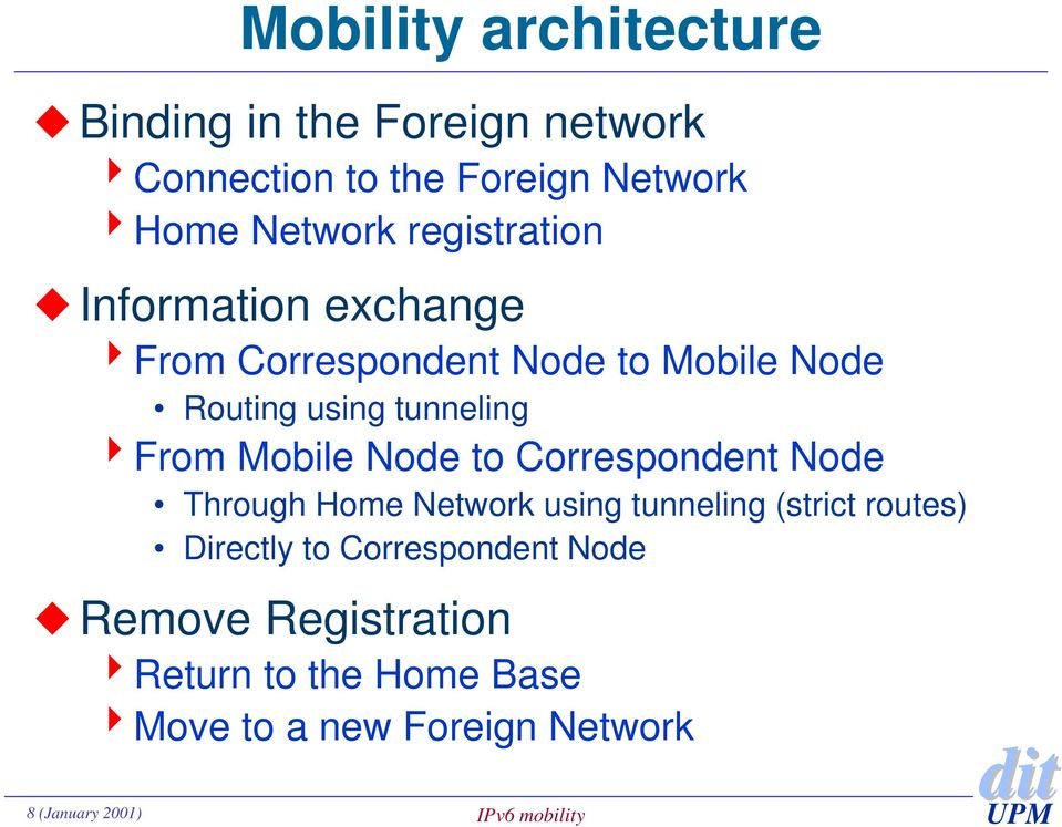 Mobile Node to Correspondent Node Through Home Network using tunneling (strict routes) Directly to