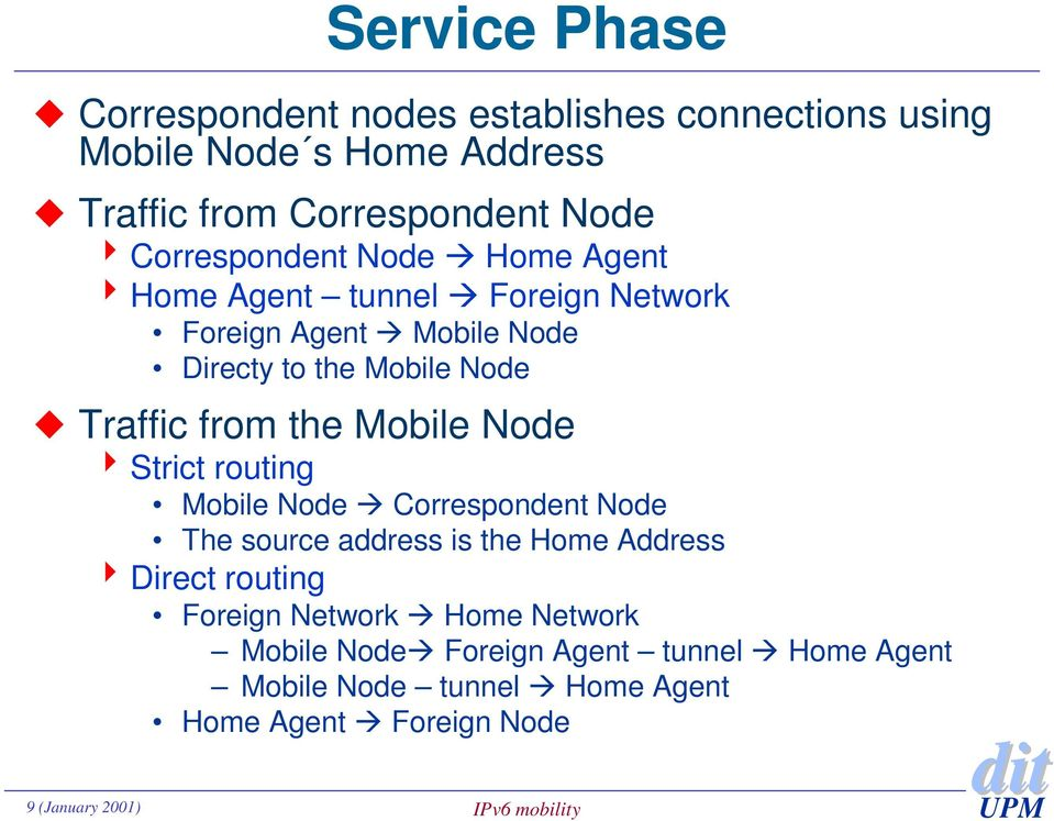 from the Mobile Node 4 Strict routing Mobile Node Correspondent Node The source address is the Home Address 4 Direct routing