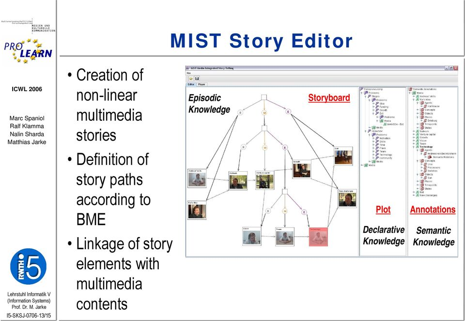 story paths according to BME Linkage of story elements with