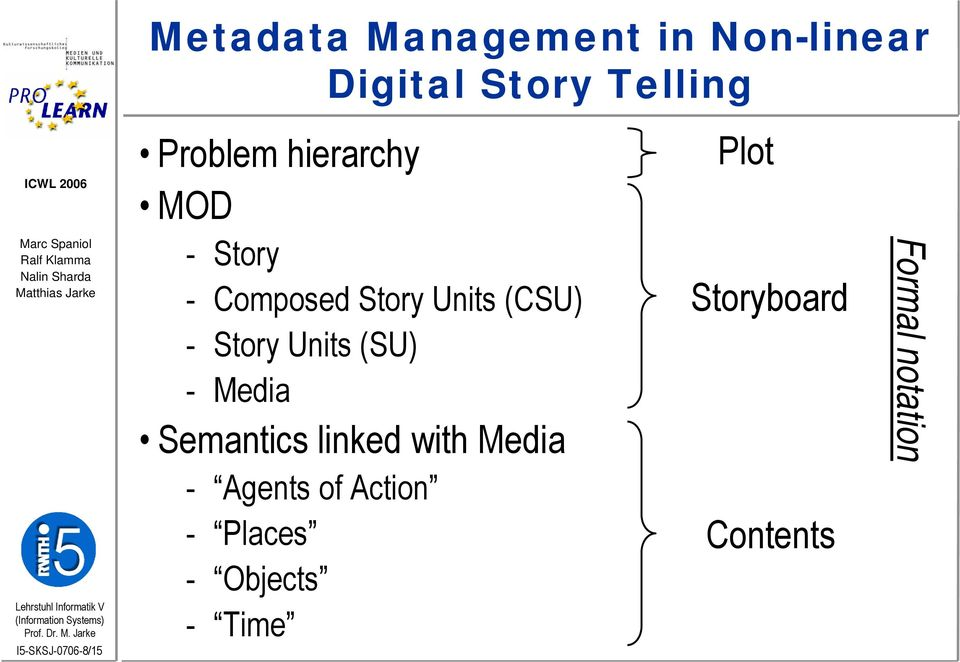 - Media Semantics linked with Media - Agents of Action - Places -