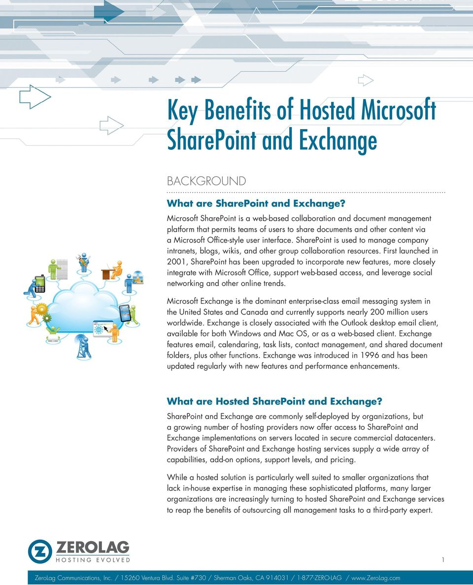 SharePoint is used to manage company intranets, blogs, wikis, and other group collaboration resources.