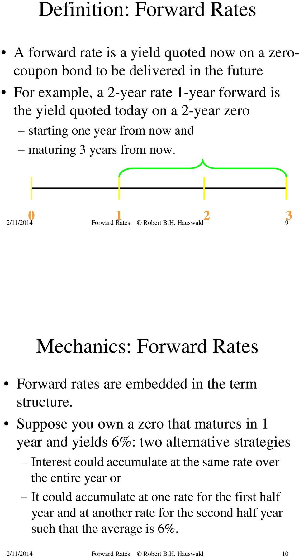 0 1 2 3 9 Mechanics: Forward Rates Forward rates are embedded in the term structure.