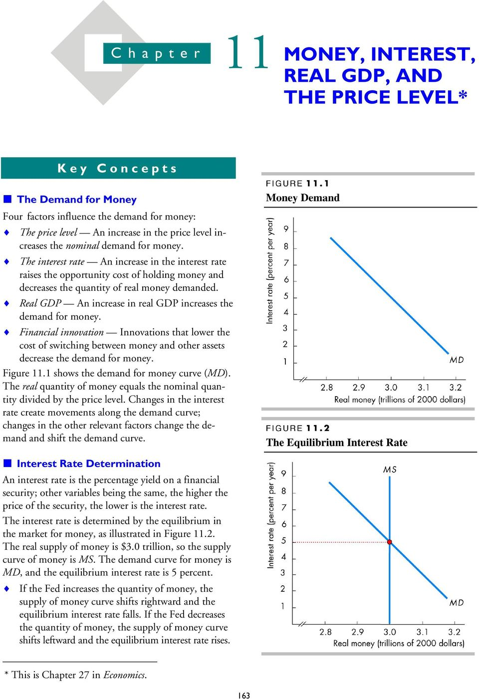 Real GDP An increase in real GDP increases the demand for Financial innovation Innovations that lower the cost of switching between money and other assets decrease the demand for Figure 11.