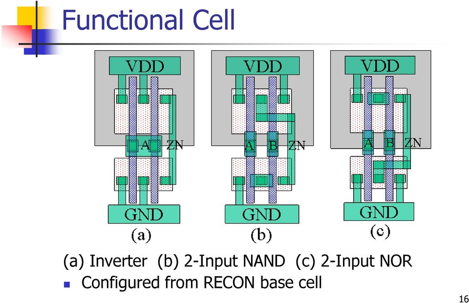 NAND (c) 2-Input NOR