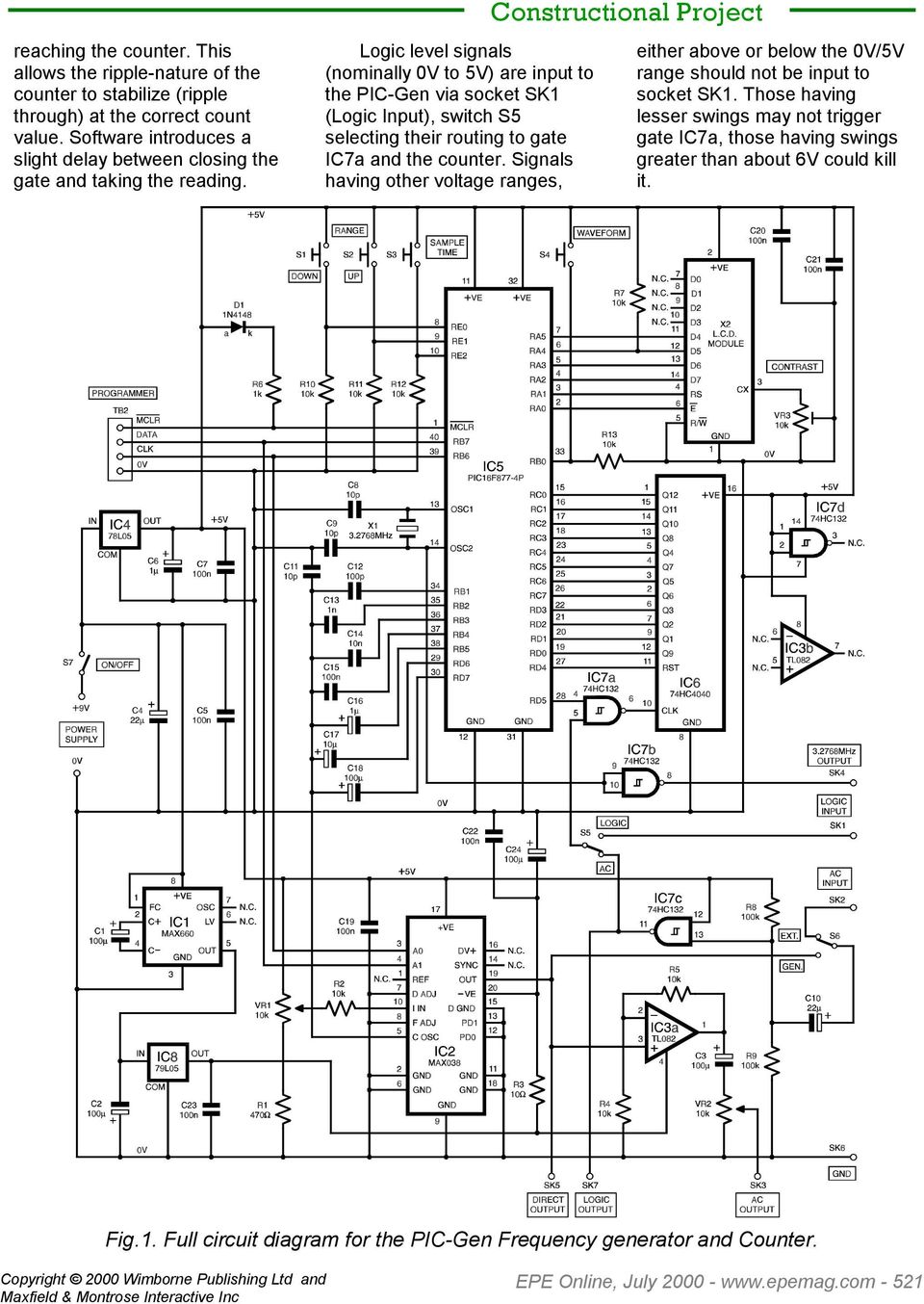 Pic Gen Frequency Generator Counter By John Becker Pdf 8038 Function Circuit Automotivecircuit Diagram Full For The And Epe Online July Logic Level Signals Nominally 0v To 5v Are Input
