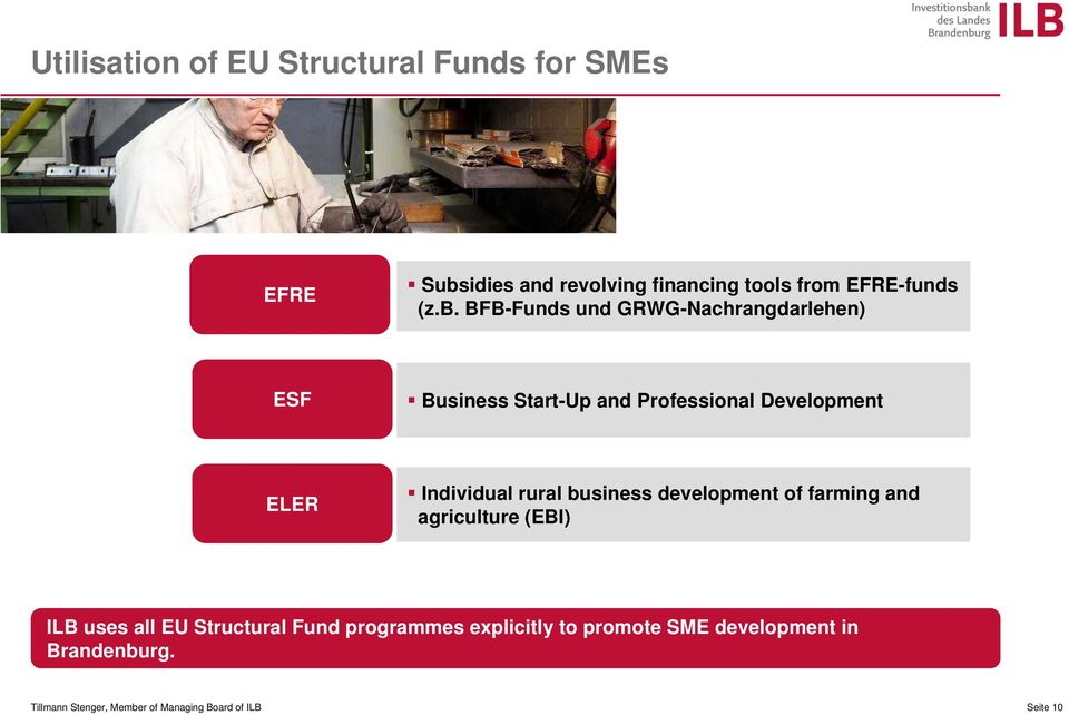 rural business development of farming and agriculture (EBI) ILB uses all EU Structural Fund programmes