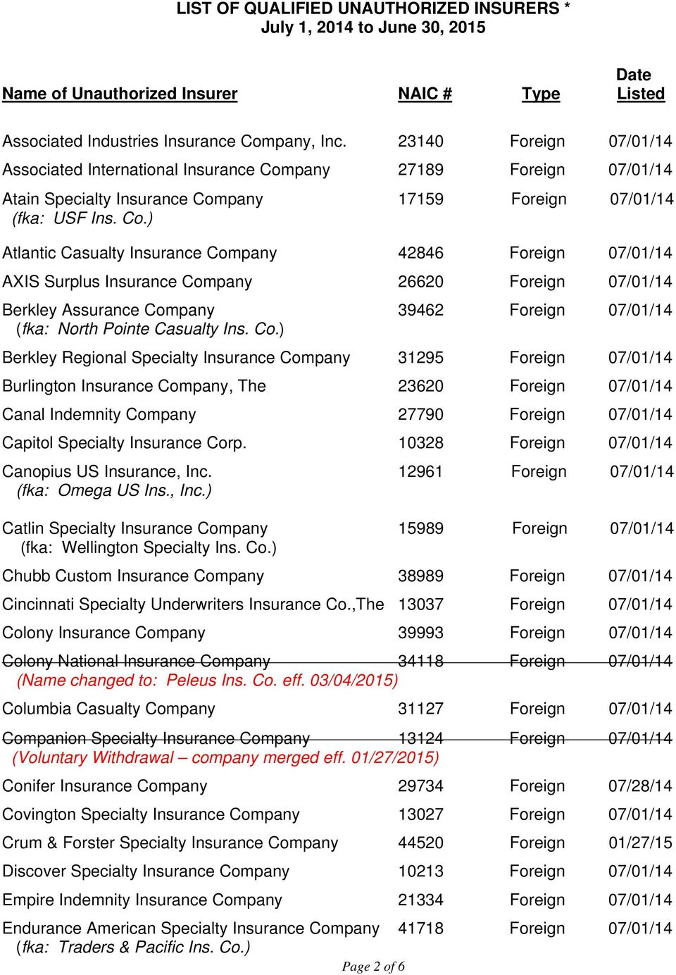 pany 27189 Foreign 07/01/14 Atain Specialty Insurance Com