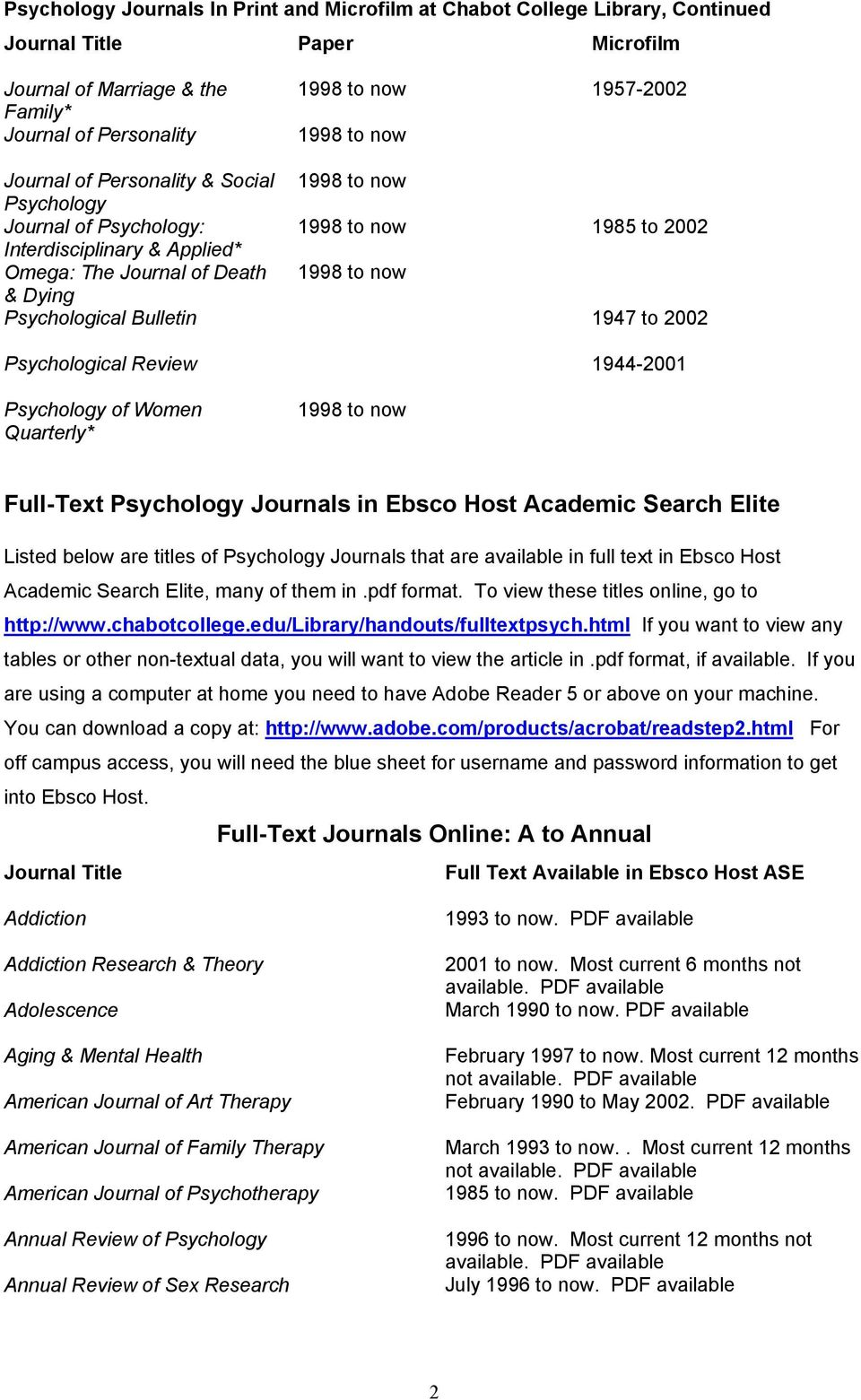Academic Search Elite Listed below are titles of Journals that are available in full text in Ebsco Host Academic Search Elite, many of them in.pdf format.