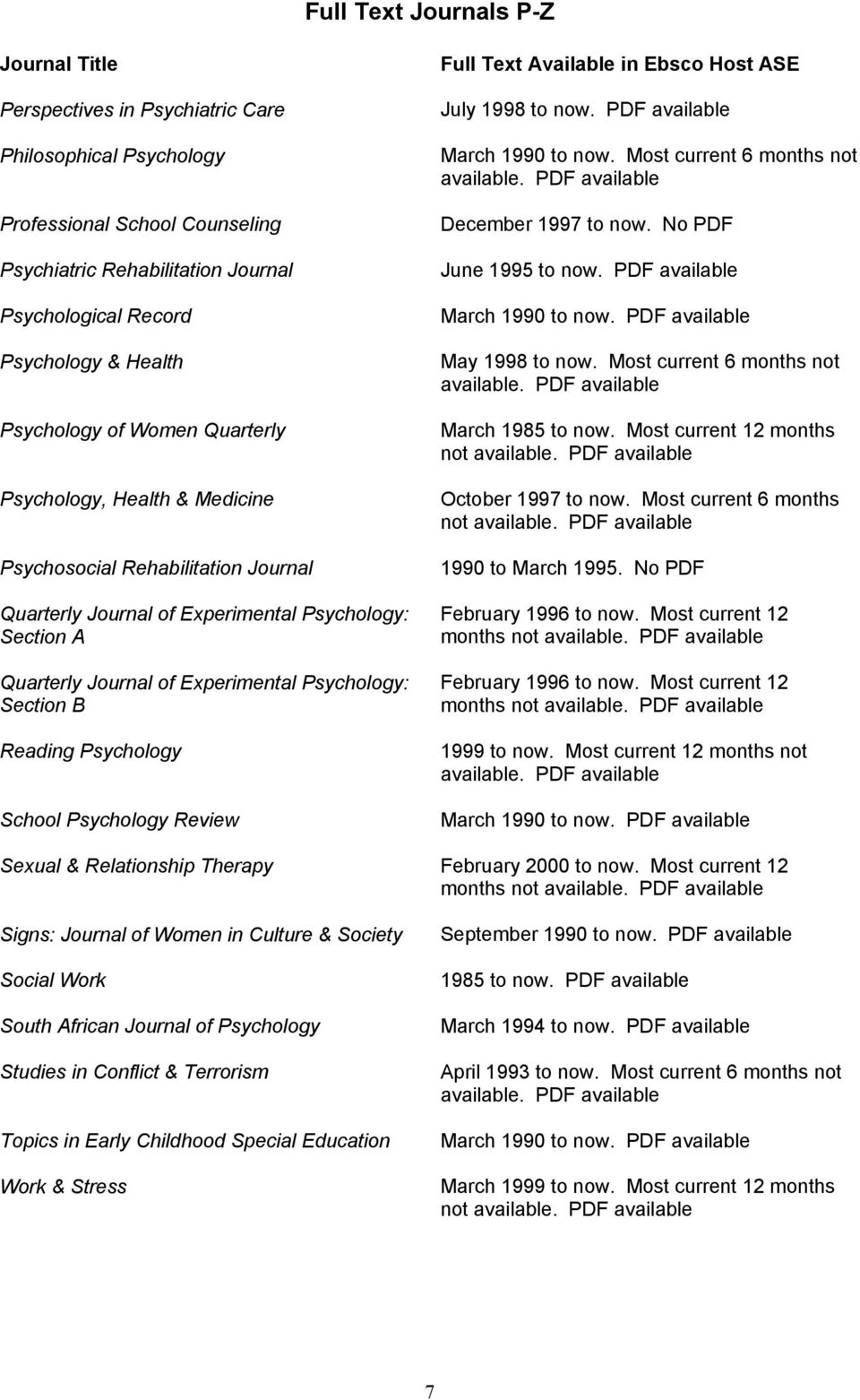 No PDF June 1995 to now. PDF available May. Most current 6 months not March 1985 to now. Most current 12 months not October 1997 to now. Most current 6 months not 1990 to March 1995.