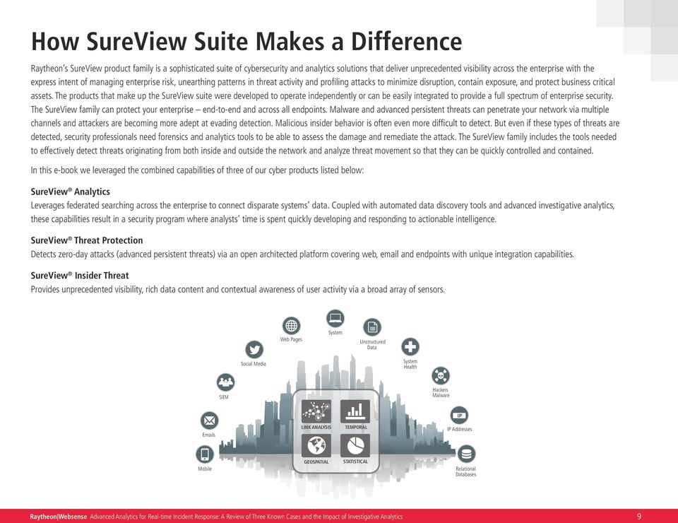 The products that make up the SureView suite were developed to operate independently or can be easily integrated to provide a full spectrum of enterprise security.