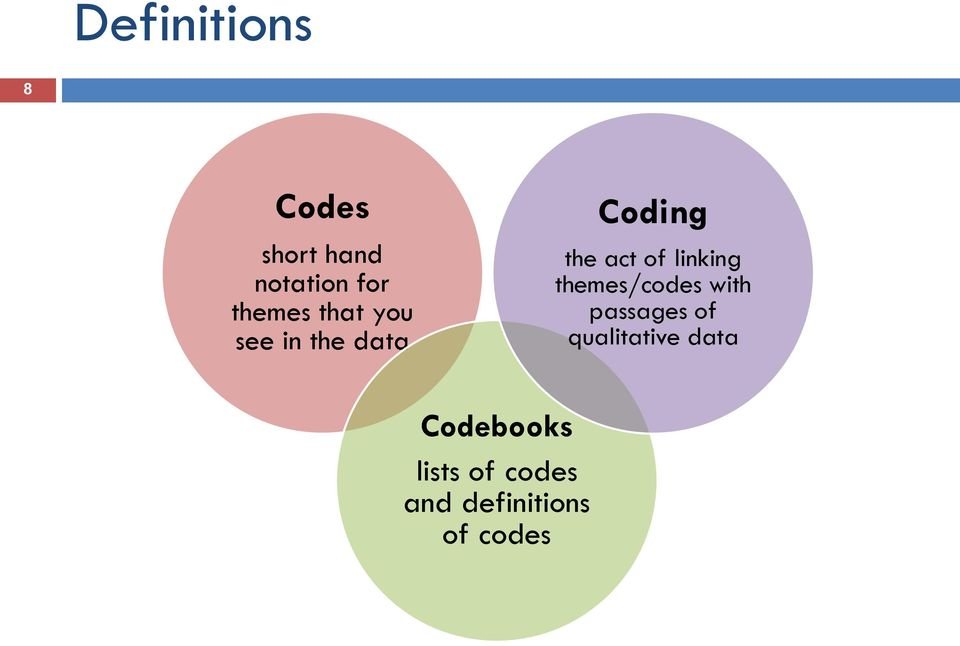 linking themes/codes with passages of qualitative