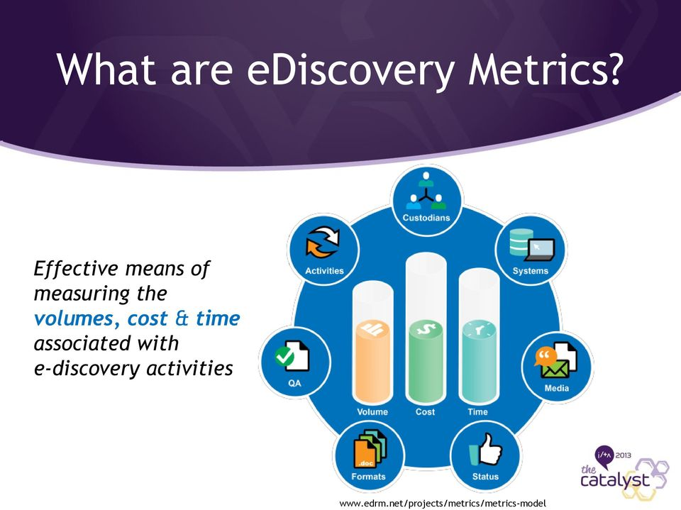 cost & time associated with e-discovery