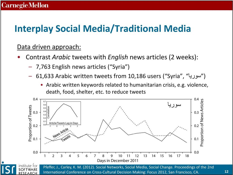 humanitarian crisis, e.g. violence, death, food, shelter, etc. to reduce tweets Pfeffer, J., Carley, K. M. (2012).