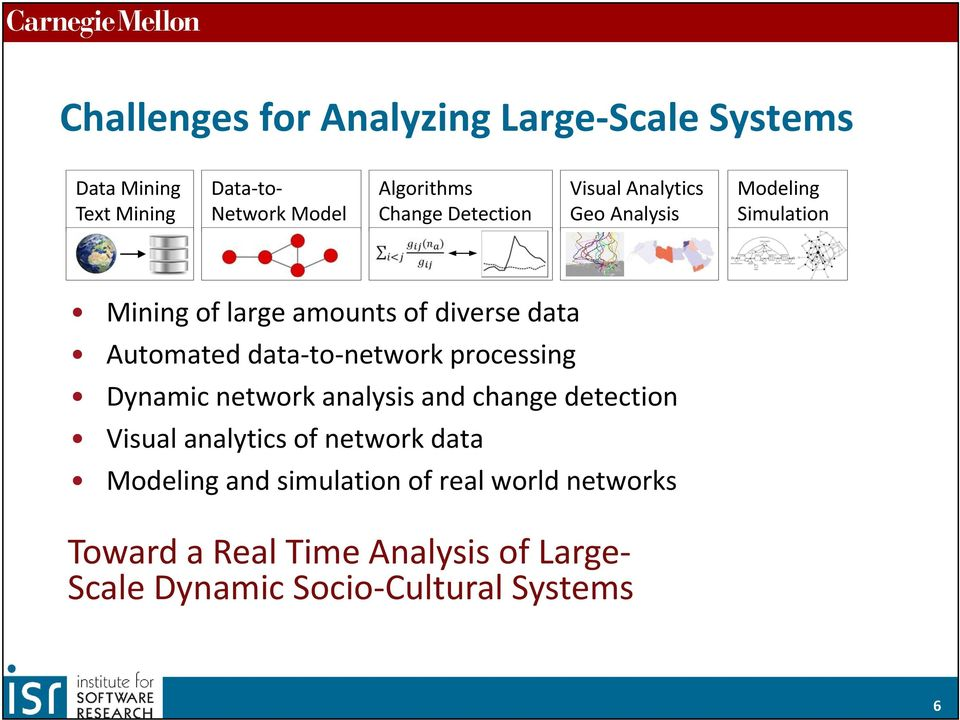data to network processing Dynamic network analysis and change detection Visual analytics of network data