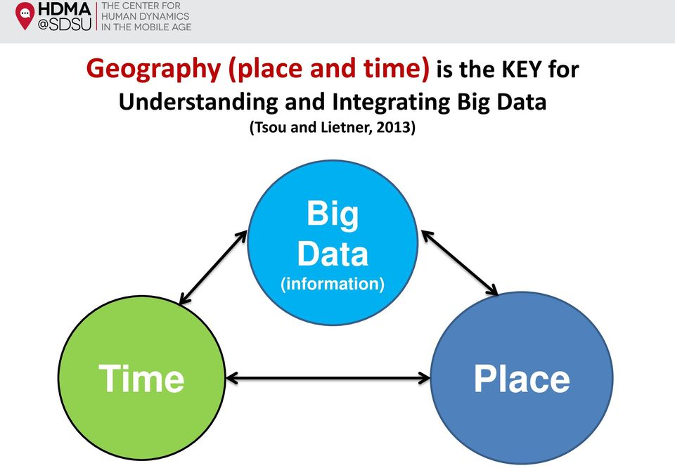 Integrating Big Data (Tsou and