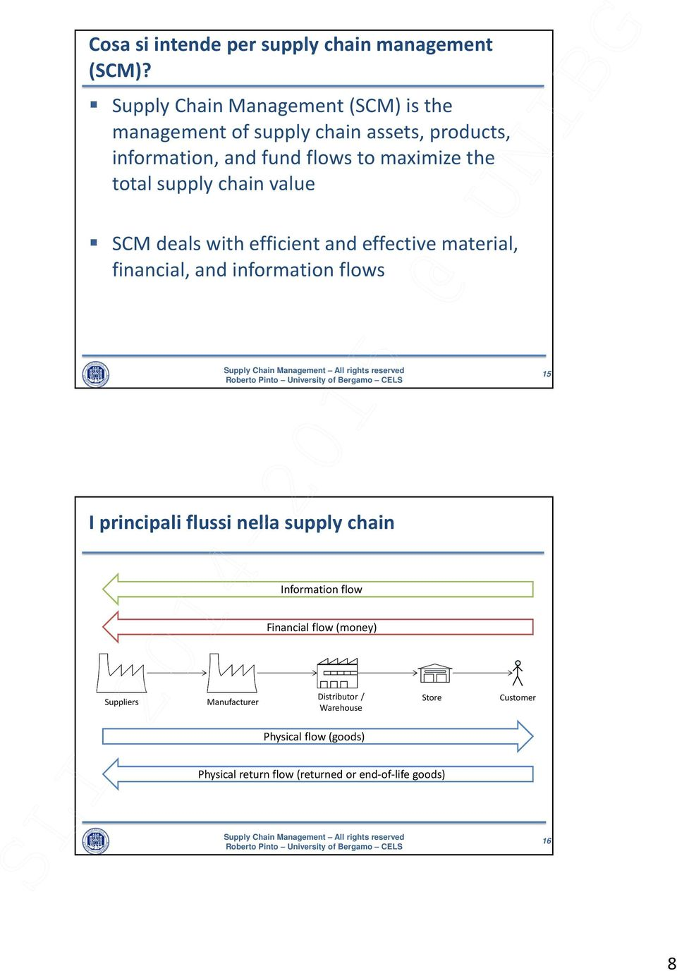 total supply chain value SCM dealswith efficientand effectivematerial, financial, and information flows 15 I principali