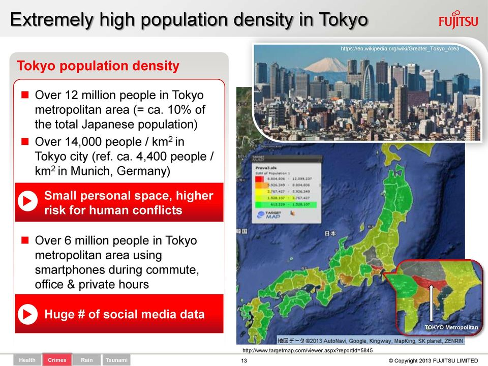 10% of the total Japanese population) Over 14,000 people / km 2 in Tokyo city (ref. ca.