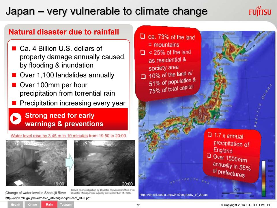precipitation from torrential rain Precipitation increasing every year Strong need for early warnings & preventions