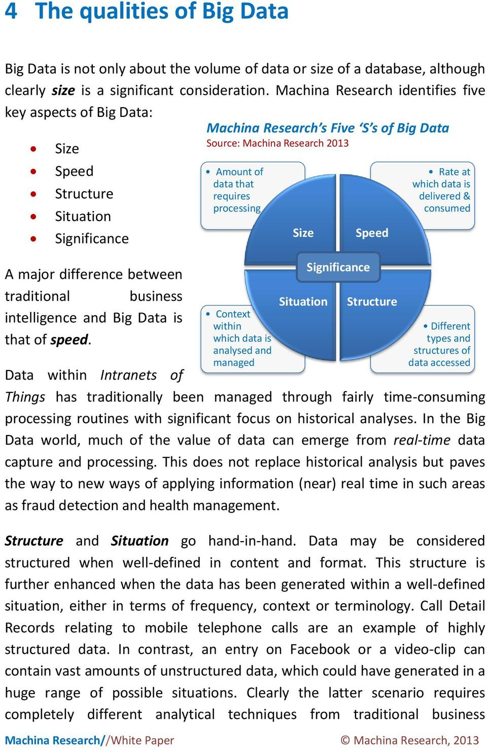 Machina Research s Five S s of Big Data Source: Machina Research 2013 Amount of data that requires processing Context within which data is analysed and managed Rate at which data is delivered &