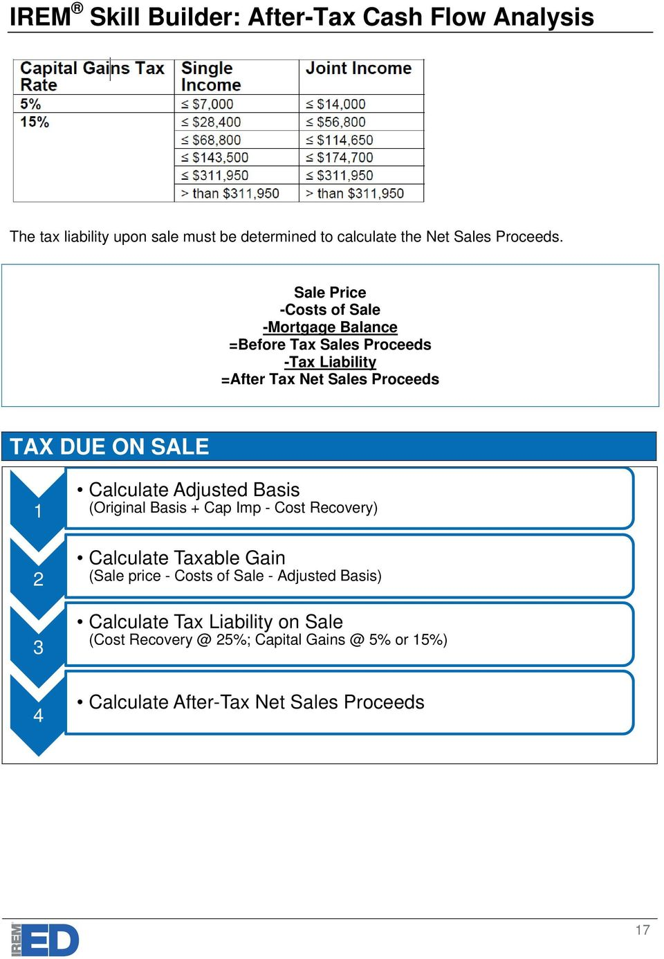 DUE ON SALE 1 2 3 4 Calculate Adjusted Basis (Original Basis + Cap Imp - Cost Recovery) Calculate Taxable Gain (Sale