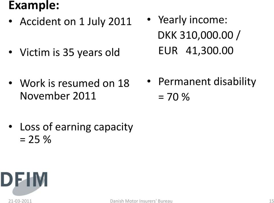 00 Work is resumed on 18 November 2011 Permanent disability