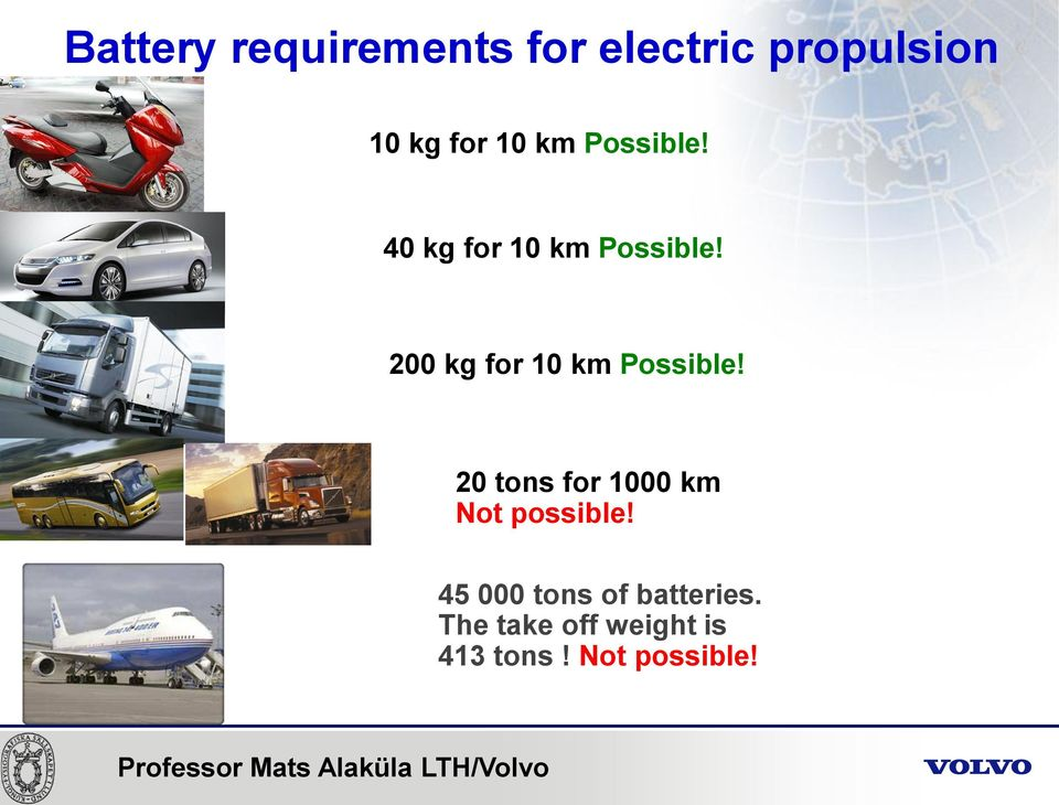20 tons for 1000 km Not possible! 45 000 tons of batteries.