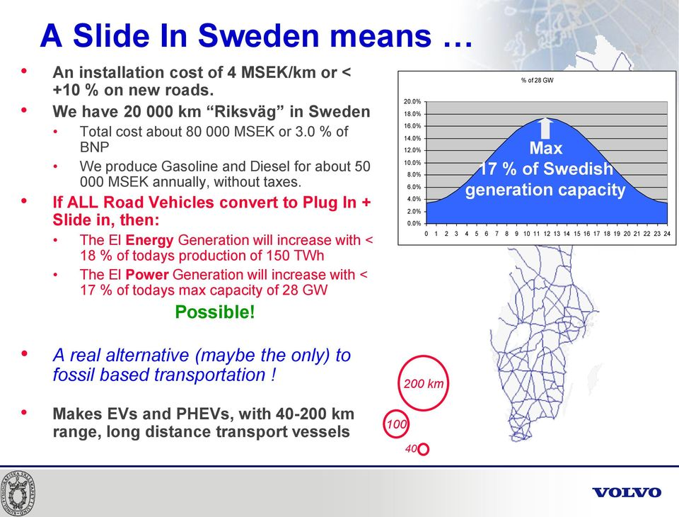 If ALL Road Vehicles convert to Plug In + Slide in, then: The El Energy Generation will increase with < 18 % of todays production of 150 TWh The El Power Generation will increase with < 17 % of