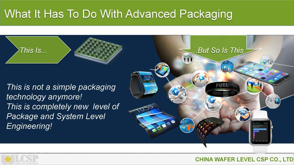 packaging technology anymore!