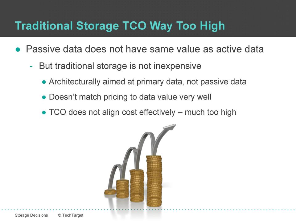 Architecturally aimed at primary data, not passive data Doesn t match