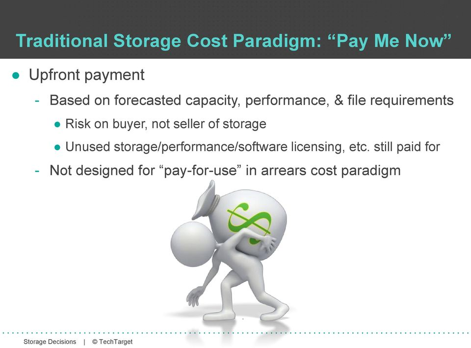 not seller of storage Unused storage/performance/software licensing,