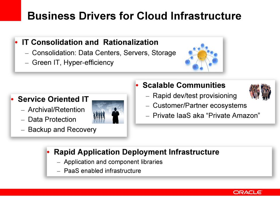 Recovery Scalable Communities Rapid dev/test provisioning Customer/Partner ecosystems Private IaaS aka Private