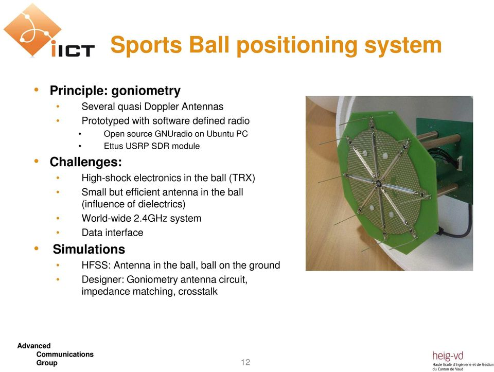 Small but efficient antenna in the ball (influence of dielectrics) World-wide 2.