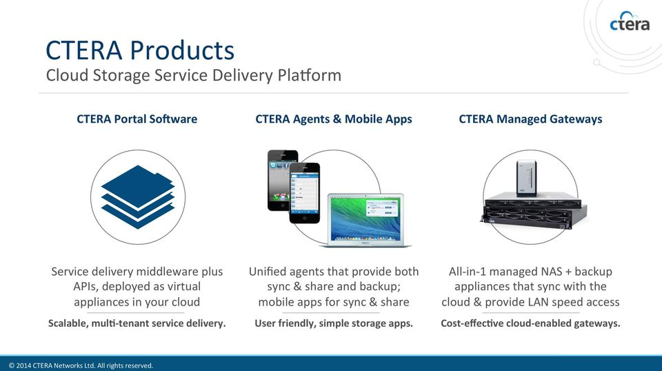 share and backup; mobile apps for sync & share All- in- 1 managed NAS + backup appliances that sync with the cloud & provide