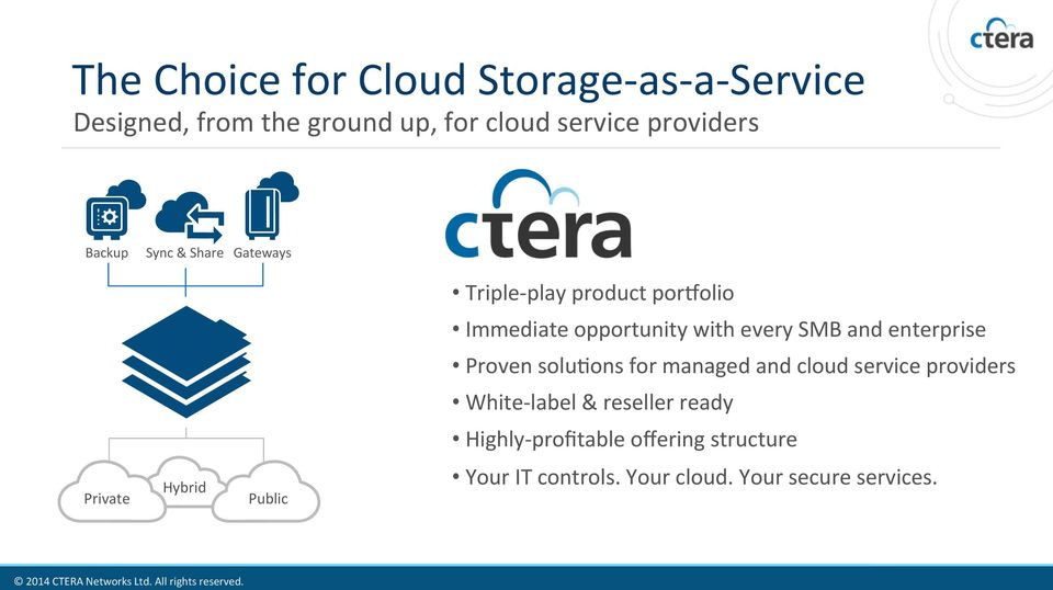 enterprise Proven solunons for managed and cloud service providers White- label & reseller ready