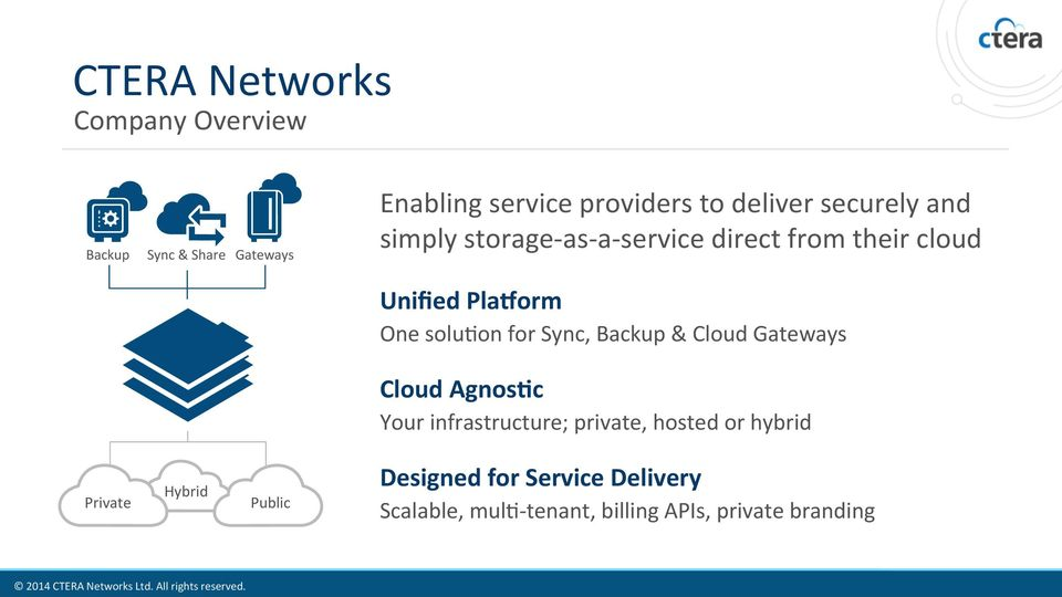 for Sync, Backup & Cloud Gateways Cloud Agnos8c Your infrastructure; private, hosted or hybrid