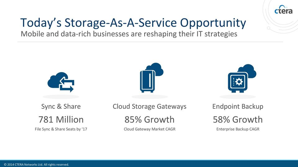 Million File Sync & Share Seats by 17 Cloud Storage Gateways 85%