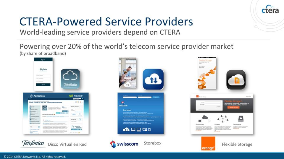 the world s telecom service provider market (by share