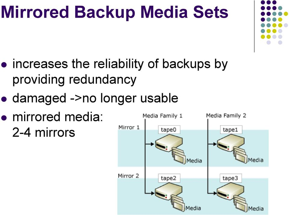 backups by providing redundancy