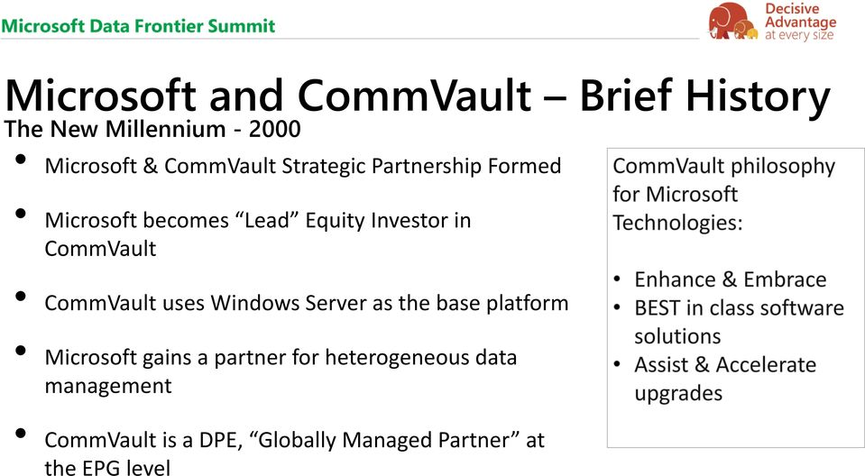 CommVault CommVault uses Windows Server as the base platform Microsoft gains a