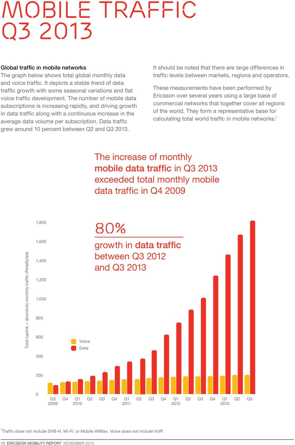 The number of mobile data subscriptions is increasing rapidly, and driving growth in data traffic along with a continuous increase in the average data volume per subscription.