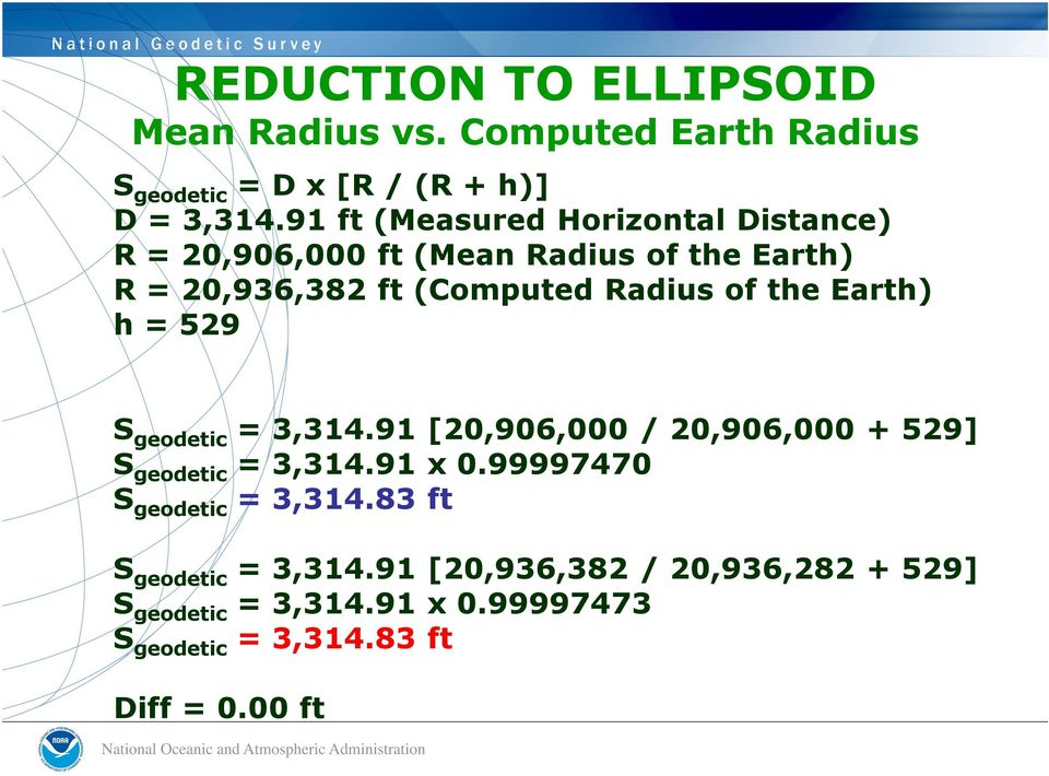 the Earth) h = 529 S geodetic = 3,314.91 [20,906,000 / 20,906,000 + 529] S geodetic = 3,314.91 x 0.