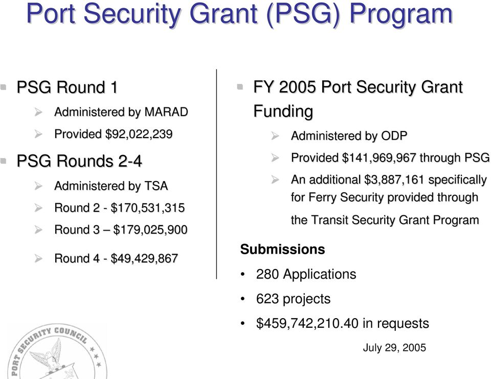 Funding Administered by ODP Provided $141,969,967 through PSG An additional $3,887,161 specifically for Ferry