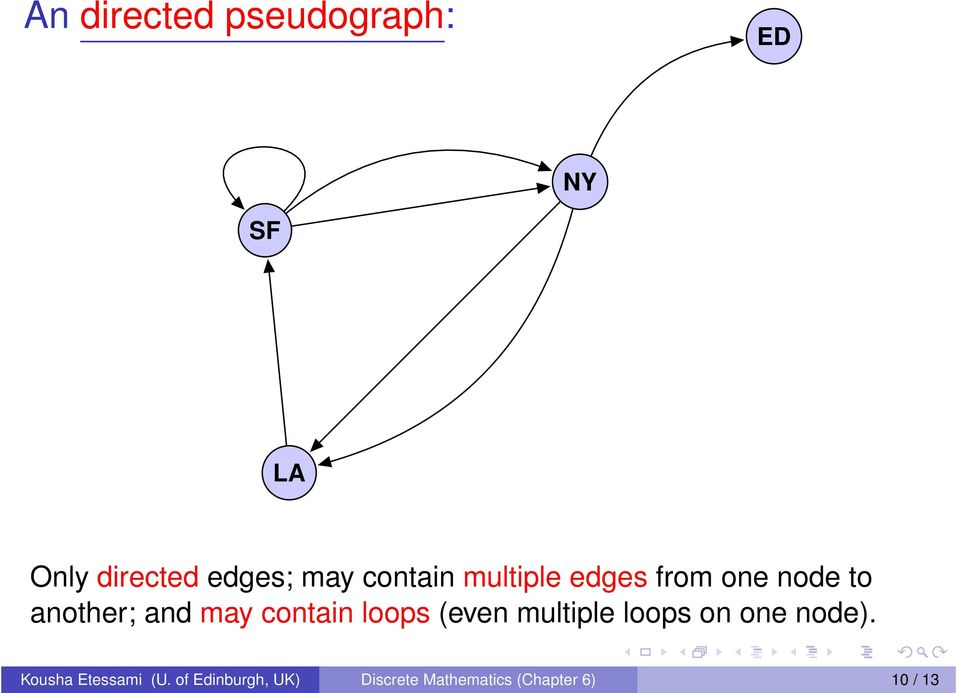 contain loops (even multiple loops on one node).