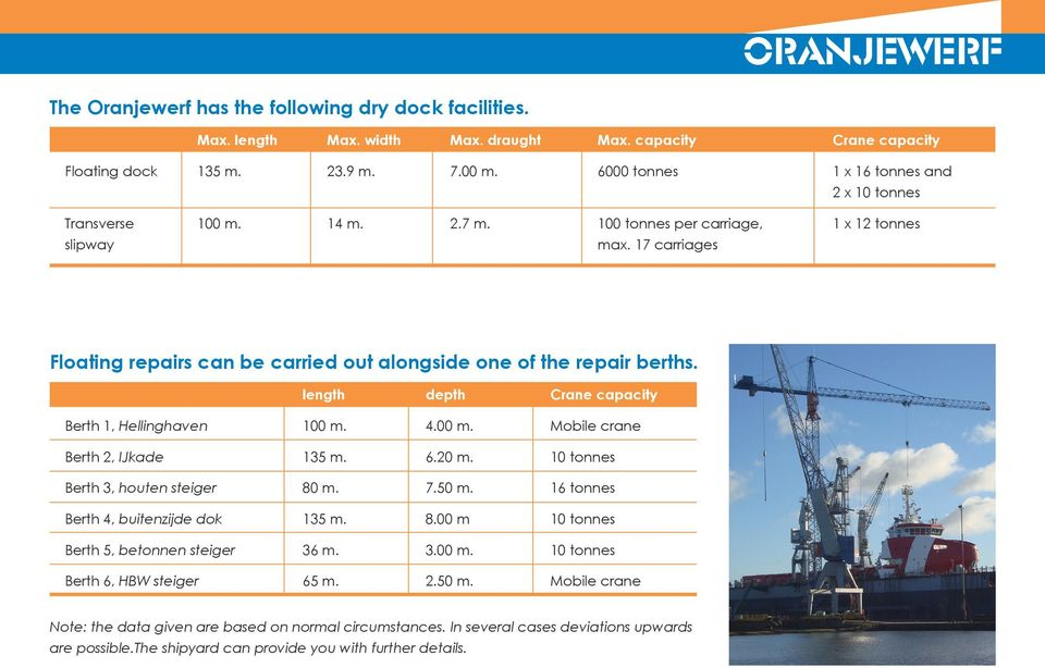 17 carriages Floating repairs can be carried out alongside one of the repair berths. length depth Crane capacity Berth 1, Hellinghaven 100 m. 4.00 m. Mobile crane Berth 2, IJkade 135 m. 6.20 m.