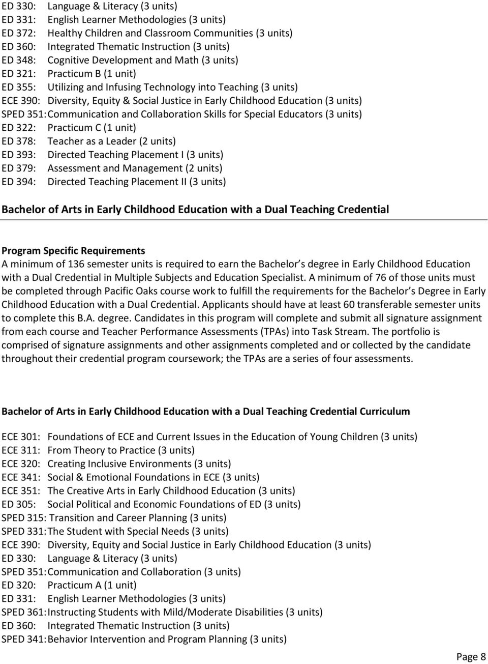 Childhood Education (3 units) SPED 351: Communication and Collaboration Skills for Special Educators (3 units) ED 322: Practicum C (1 unit) ED 378: Teacher as a Leader (2 units) ED 393: Directed