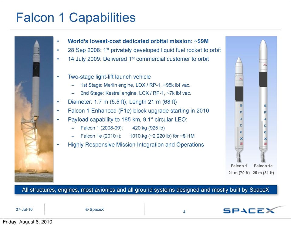 5 ft); Length 21 m (68 ft) Falcon 1 Enhanced (F1e) block upgrade starting in 2010 Payload capability to 185 km, 9.